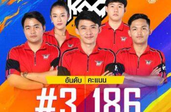 เทนเซ็นต์ ประกาศผล ผู้ชนะ การแข่งขัน รายการ PUBG MOBILE Pro League Spring Split 2020: Southeast Asia
